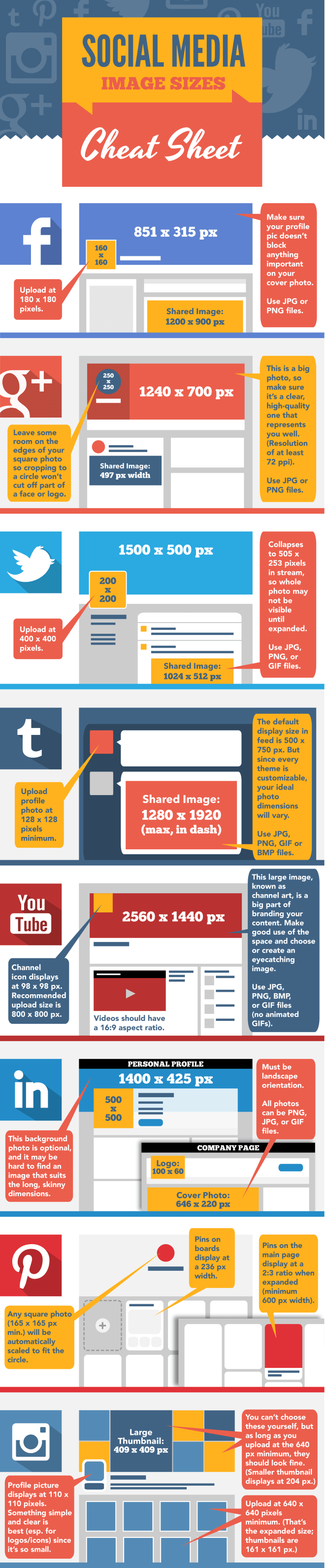 Social media image sizes cheat sheet 2018 Ultimate 2018 Social Media Image Size Cheat Sheet