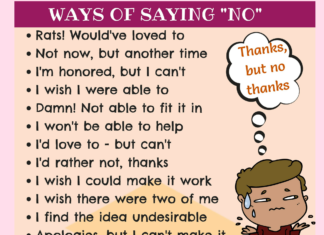 Top 50 Different Ways To Say NO to People.
