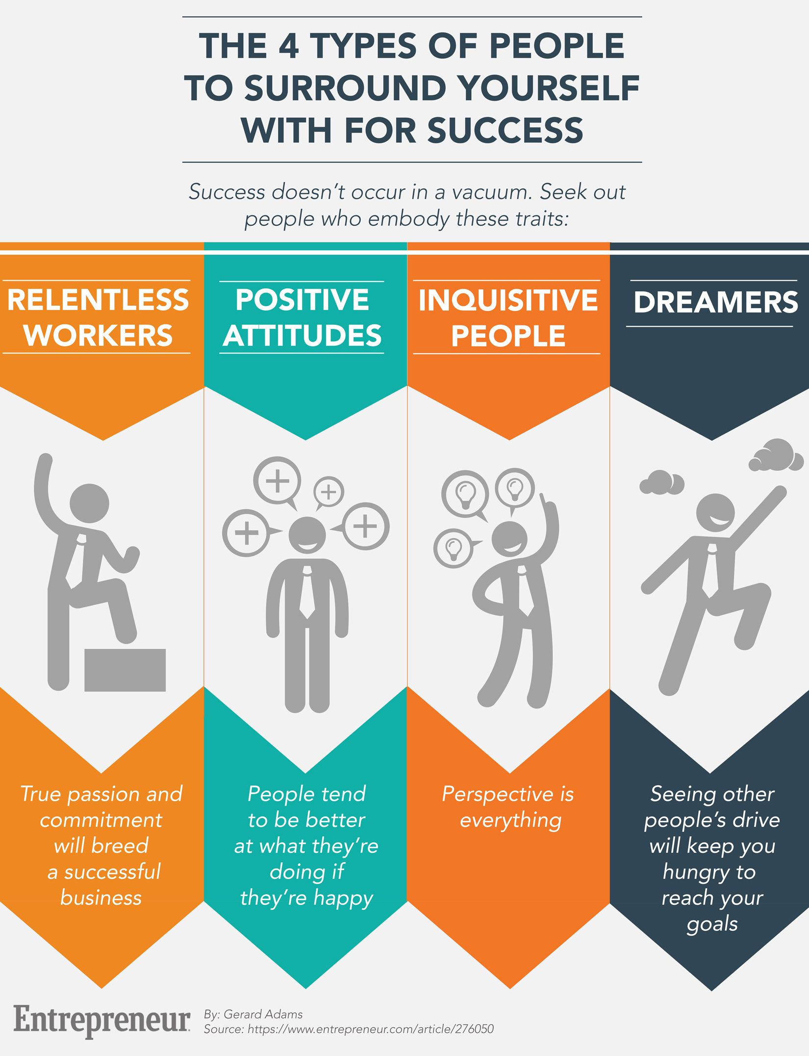 20 Daily Habits of Successful and happy People
