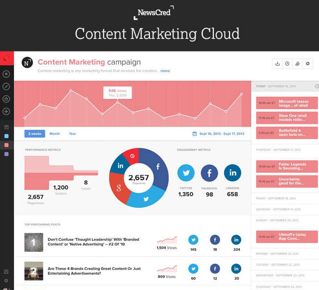 Top 150 Content Marketing Tools Your Website Can't Rank Without